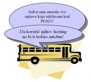 Održavanje web sajta - PC021 karavan